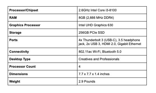 Cheap Mac