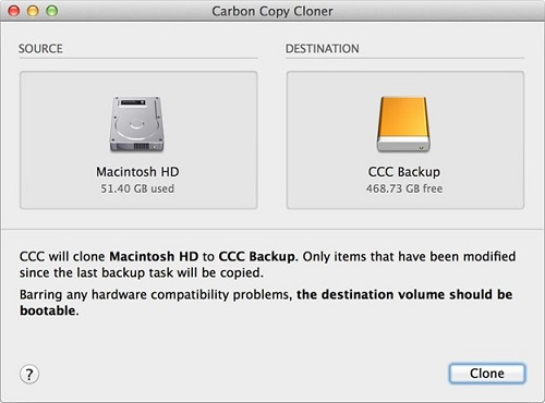 Backup of your Mac